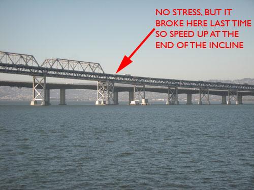 Where the bridge broke